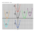 Graphing parabolas - notes, worksheets, shifts, and puzzle
