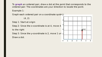 Graphing points/Ordered Pairs Lesson Plan