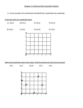 Graphing points/Ordered Pairs Practice Problems