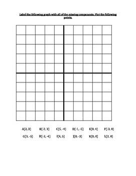 Graphing points unit