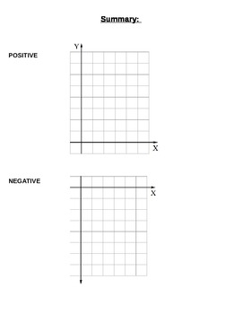 Graphing power functions