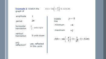 Graphing sine and cosine curves with transformations.