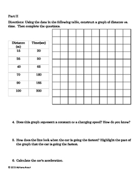Graphing speed -Middle School Physical Science Common Core Math 7