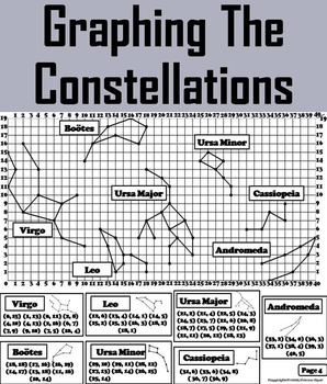 Constellations Coordinate Graphing Activity Ordered Pairs (Math /Astronomy Unit)