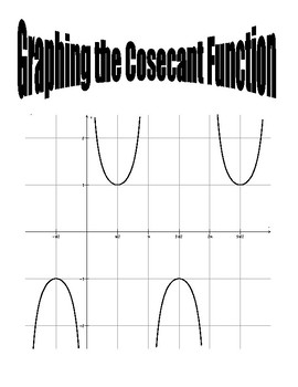 Graphing the Cosecant Function