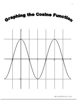 Graphing the Cosine Function