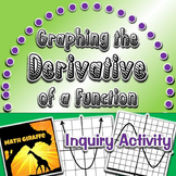 Graphing the Derivative of a Function: Inquiry Activity