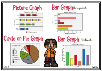 Graphing the Mean Student
