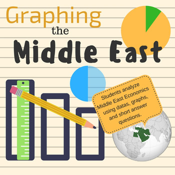 Graphing the Middle East
