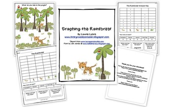 Graphing the Rainforest