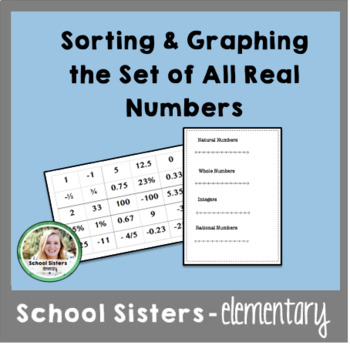 Set of All Real Numbers -Sorting & Graphing
