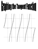 Graphing the Tangent Function