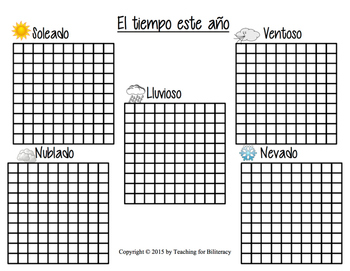 Graphing the Weather (Spanish)
