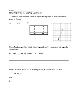 Graphing using y = mx + b and comparing rates of change- DRILL