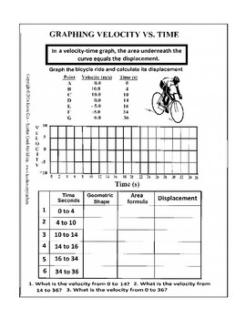 Graphing Velocity versus Time Bike