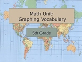 Graphing vocab powerpoint