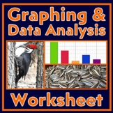 Graphing with Content 3 - practice making bar graphs & data analysis