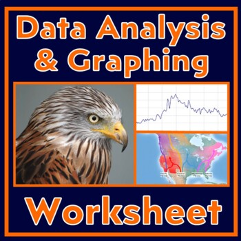 Graphing with Content 5: Assessing/Practice making line graphs & data analysis