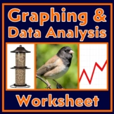 Graphing with Content 1 - Intro to graphing, data analysis & experimental design