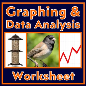 Graphing with Content 1 - Intro to graphing, data analysis