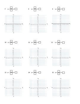 Graphing with Slope Intercept Form