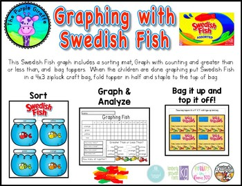 Graphing with Swedish Fish
