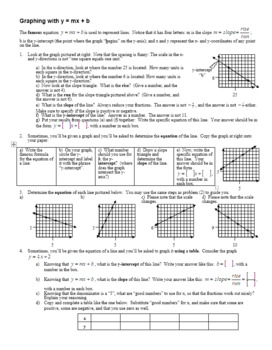 Graphing with y = mx + b Slope-Intercept Form of a Line with Key ...