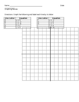 Graphing x =  and y = lines