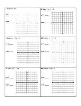 Graphing y = mx + b (Notes & Practice)