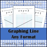 Graphing LINEAR Equations-Walk around activity