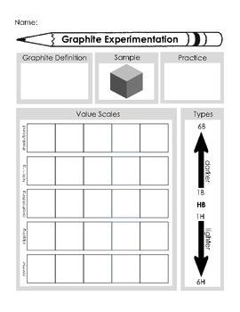 Graphite Experimentation Worksheet