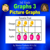 3rd Grade Graphs 3 - Picture Graphs Powerpoint Lesson