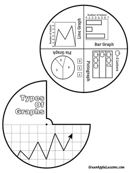 Types of Graphs | Types of Graphs Activity | Types of Graphs Craft