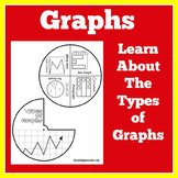 Types of Graphs Worksheet Activity