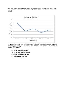 Math VA SOL 4th Graphs