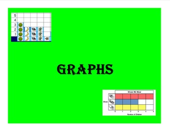 Graphs on Interactive Whiteboard