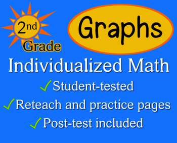 Graphs, 2nd grade - worksheets - Individualized Math