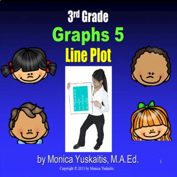 Common Core 3rd  - Graphs 5 - Line Plots