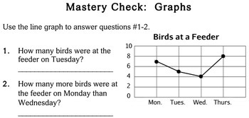 Graphs, 3rd grade - Individualized Math - worksheets