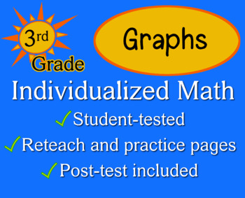 Graphs, 3rd grade - worksheets - Individualized Math