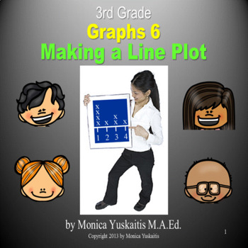 Common Core 3rd & 4th - Graphs 6 - Making Line Plots