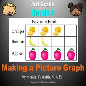 Common Core 3rd - Graphs 4 - Making a Pictograph