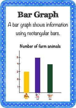 Graphs Anchor Charts