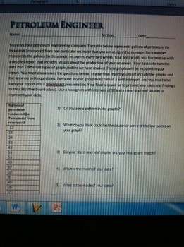 Graphs, Box-Whisker, Stem and Leaf, Histograms, Scatter- business report project