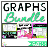 Graphs Bundle : Line Plots, Pictographs, Bar Graphs