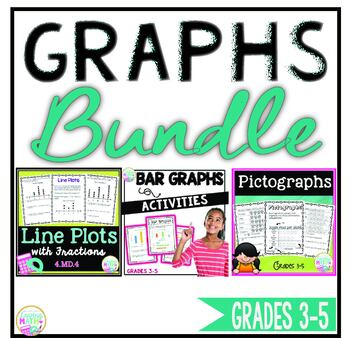 Graphs Bundle : Line Plots, Pictographs, Bar Graphs