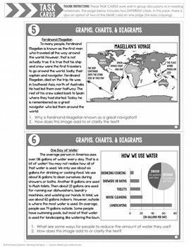 Graphs, Charts, & Diagrams (RI.4.7 and RI.5.7)