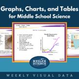 Graphs, Charts, & Tables - Weekly Visual Data