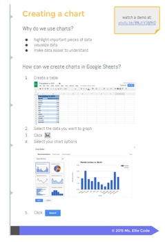 Graphs & Charts in Google Sheets