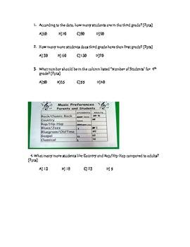 Graphs Common Assessment